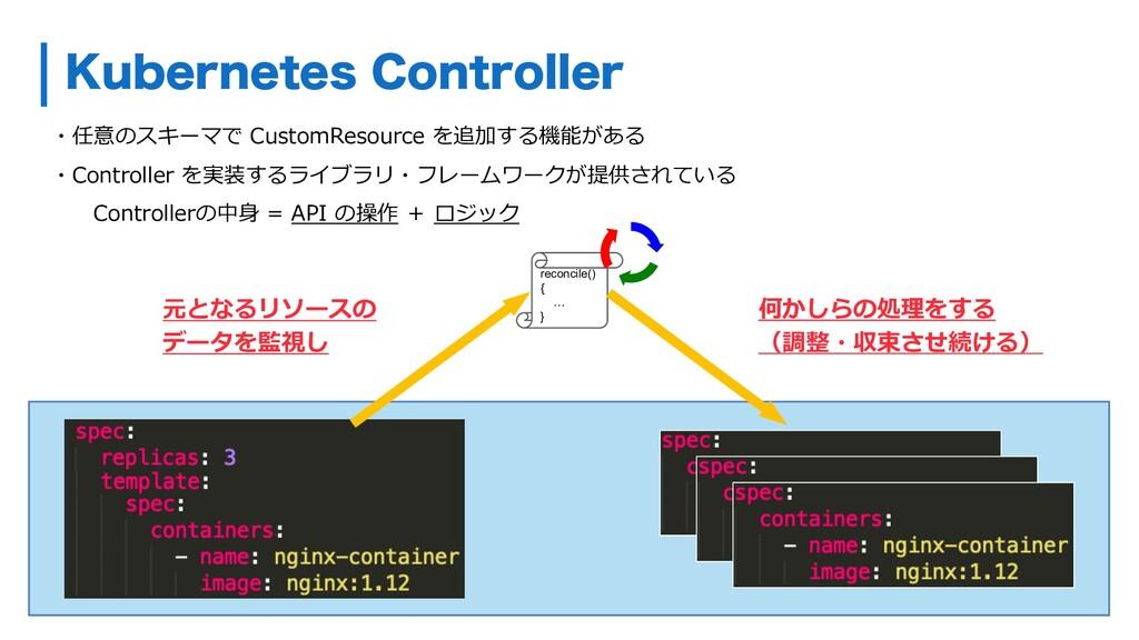 ・任意のスキーマで CustomResource を追加する機能がある ・Controller...