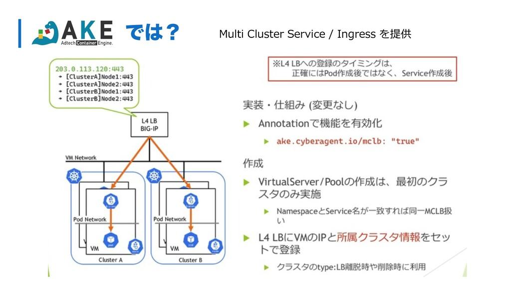 Multi Cluster Service / Ingress を提供 Ͱʁ