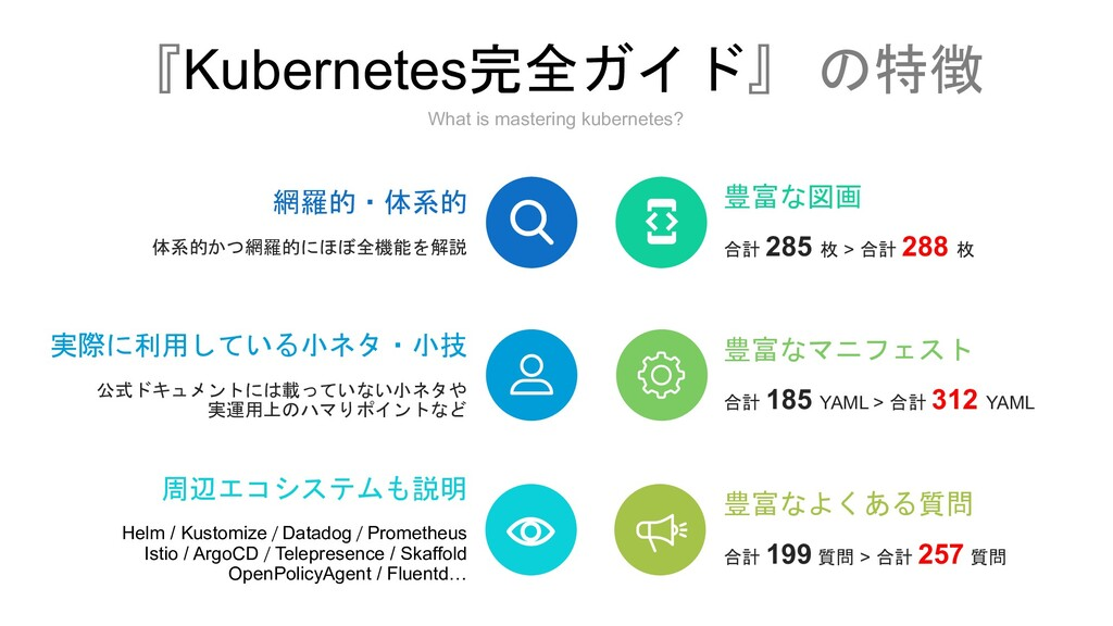 What is mastering kubernetes? 『Kubernetes完全ガイド』...