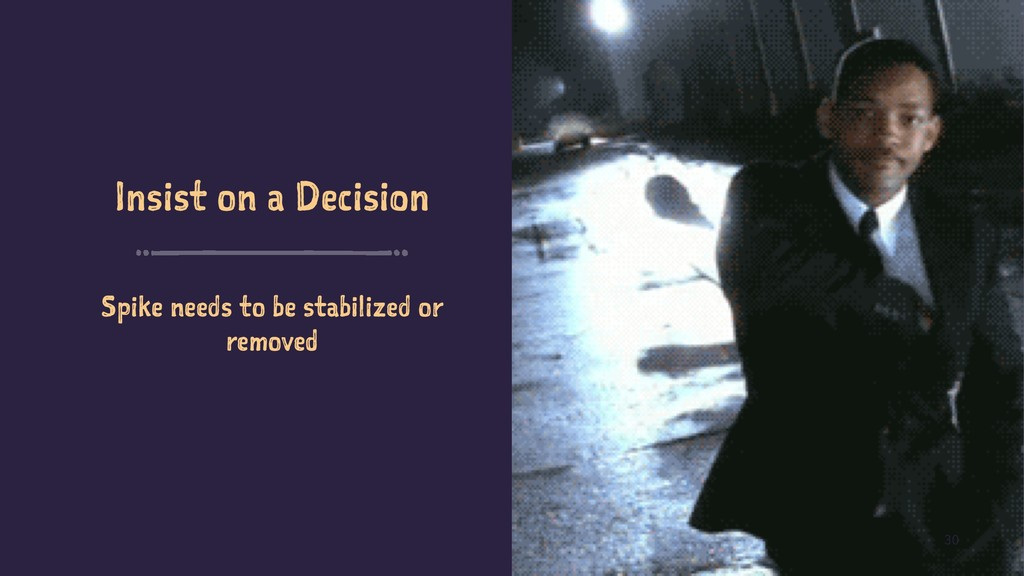 Insist on a Decision Spike needs to be stabiliz...