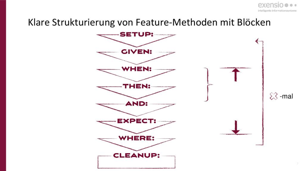 7 Klare Strukturierung von Feature-Methoden mit...