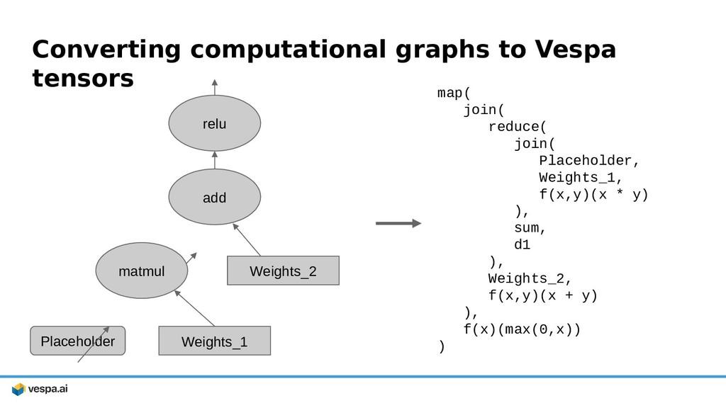 Converting computational graphs to Vespa tensor...