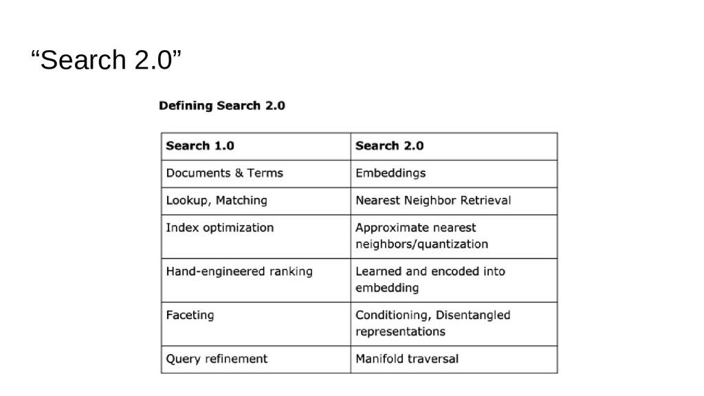 """Search 2.0"""