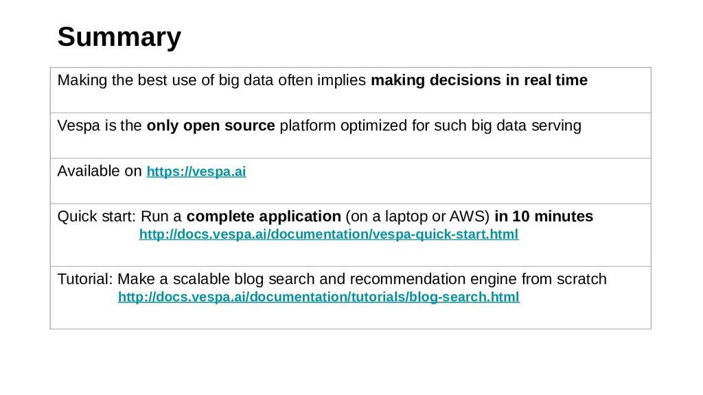 Summary Making the best use of big data often i...