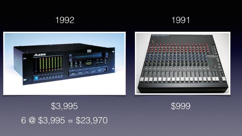 $3,995 6 @ $3,995 = $23,970 $999 1992 1991