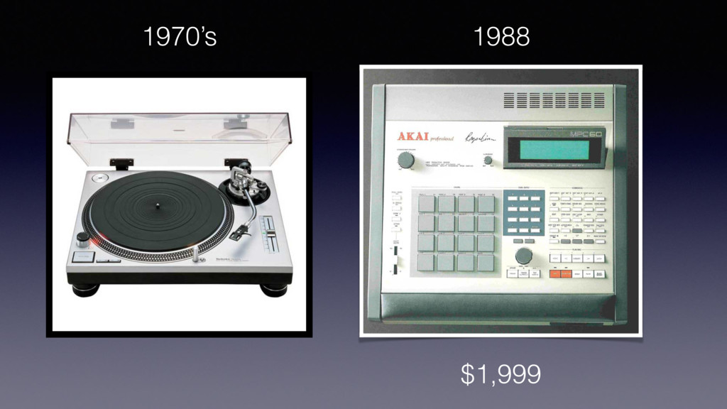 1988 $1,999 1970's