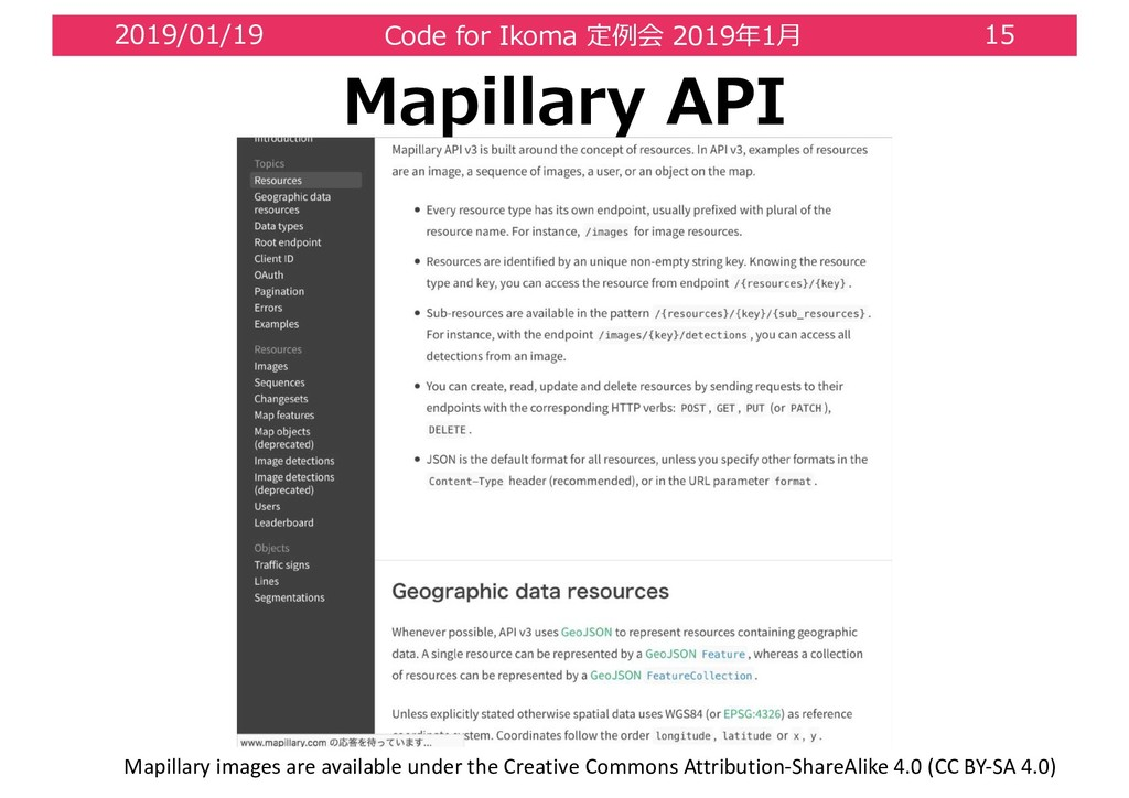 2 0 / 1 Mapillary images are available under th...