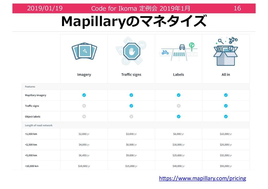 2 0 / 1    https://www.mapillary.c...