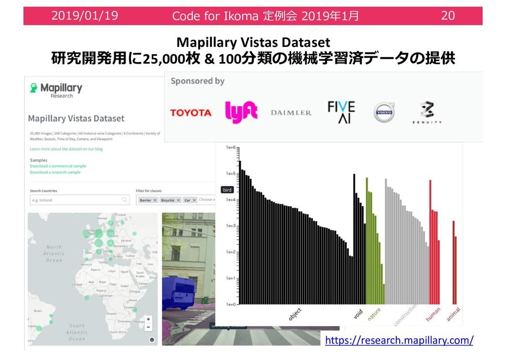 12/ 0 Mapillary Vistas Dataset  25,000 & ...