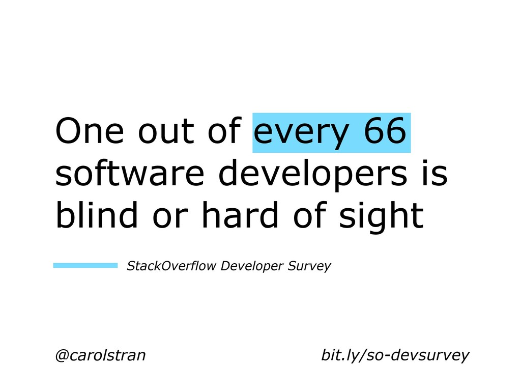 One out of every 66 software developers is blin...