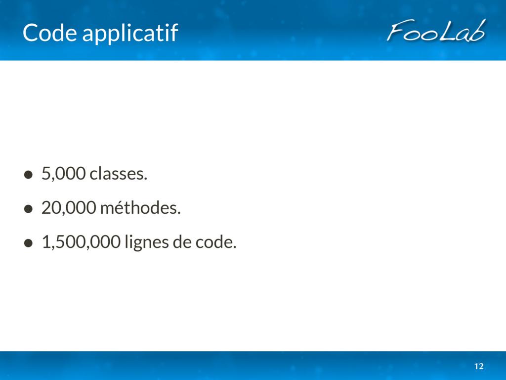 Code applicatif • 5,000 classes. • 20,000 métho...