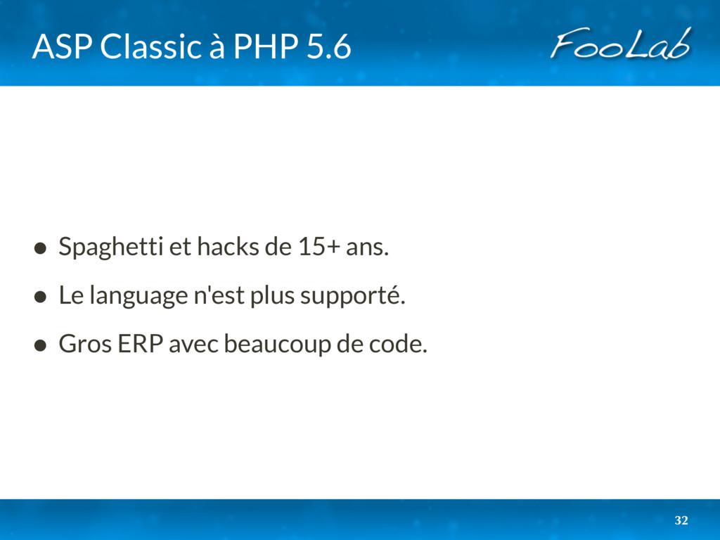 ASP Classic à PHP 5.6 • Spaghetti et hacks de 1...