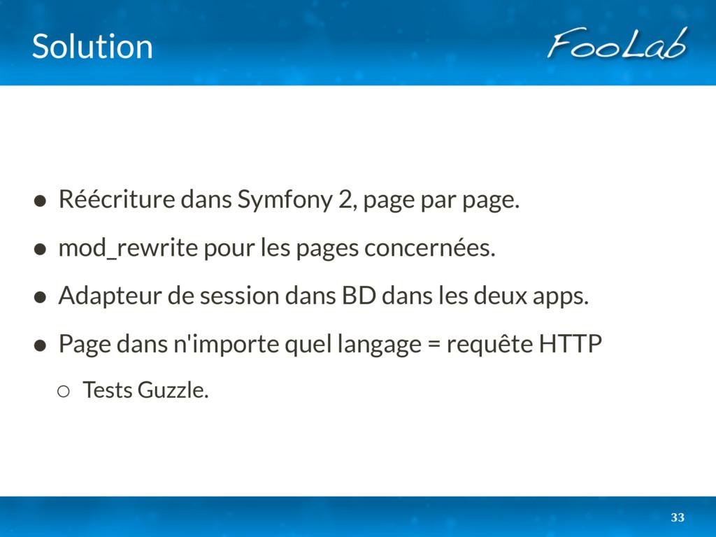 Solution • Réécriture dans Symfony 2, page par ...