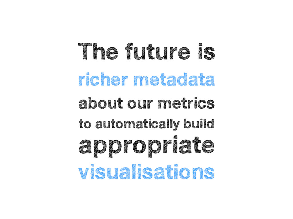 The future is richer metadata about our metrics...