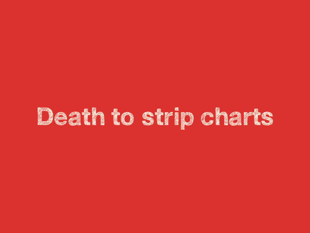 Death to strip charts