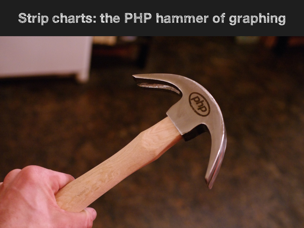 Strip charts: the PHP hammer of graphing
