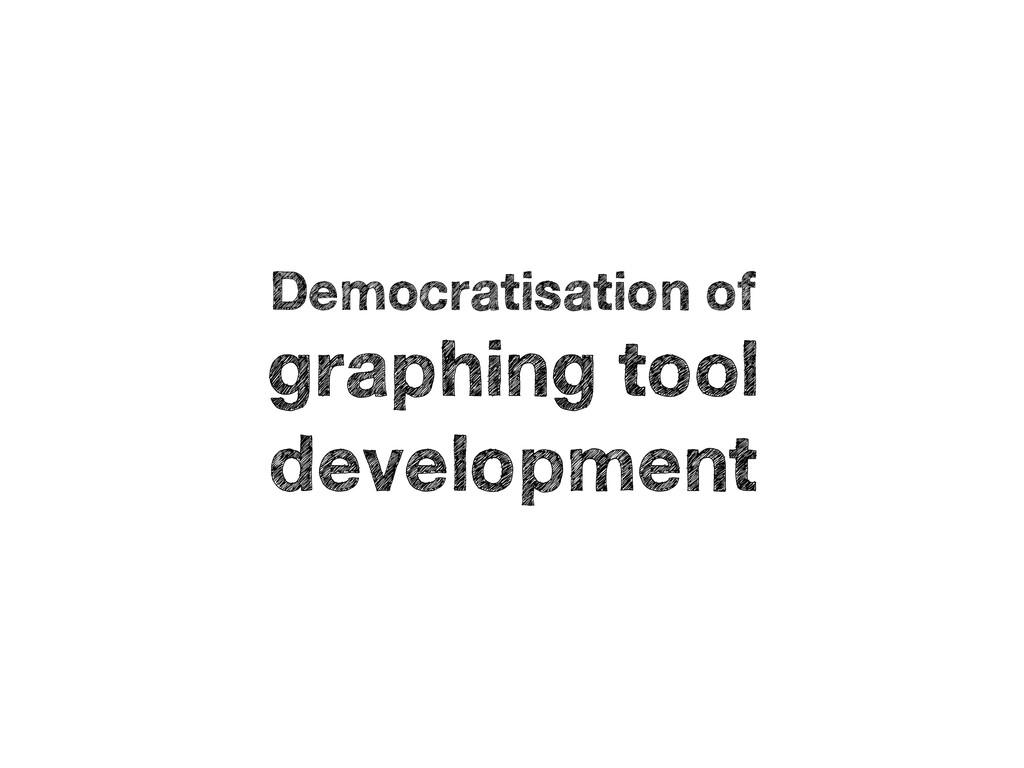 Democratisation of graphing tool development
