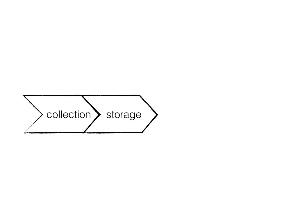 storage collection