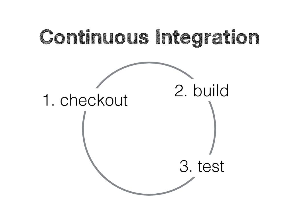 1. checkout 2. build 3. test Continuous Integra...
