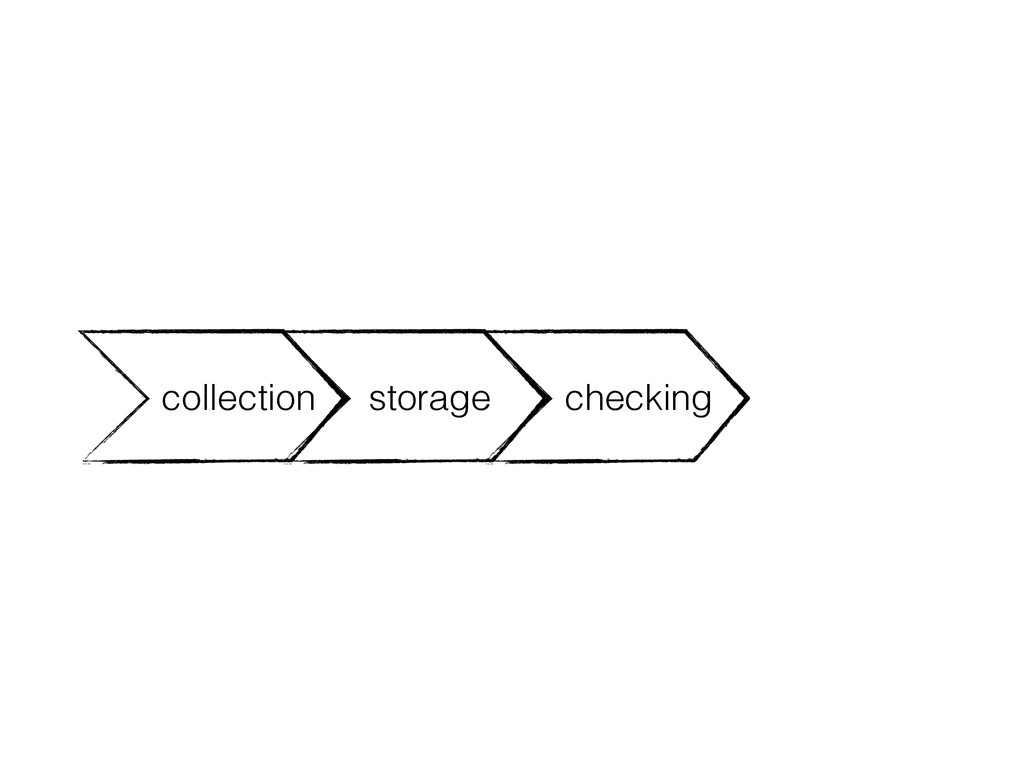 storage checking collection