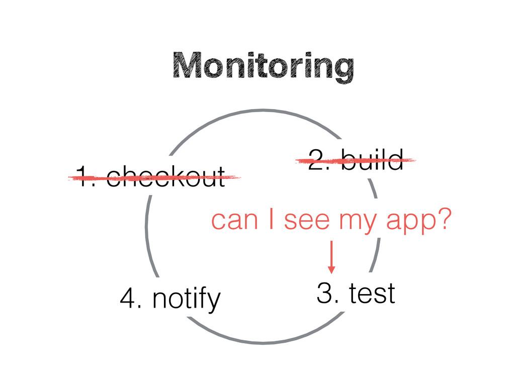 1. checkout 2. build 3. test 4. notify can I se...