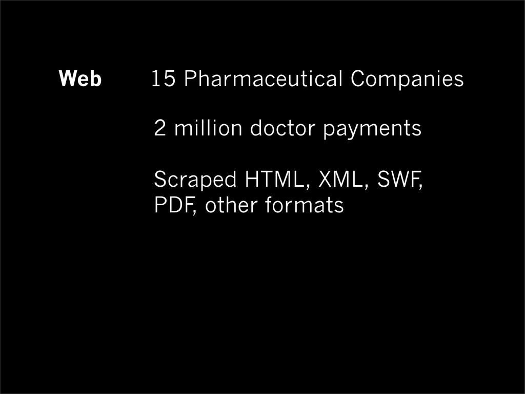 Web 15 Pharmaceutical Companies 2 million docto...