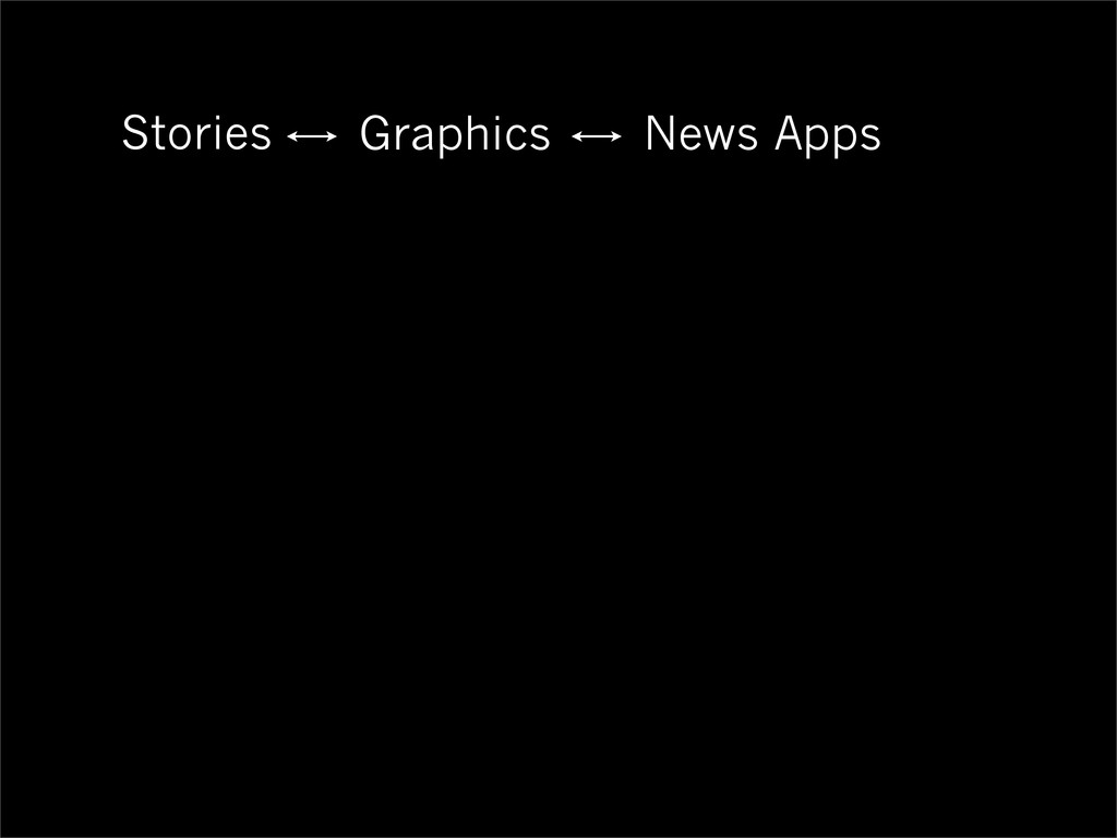 Stories Graphics News Apps