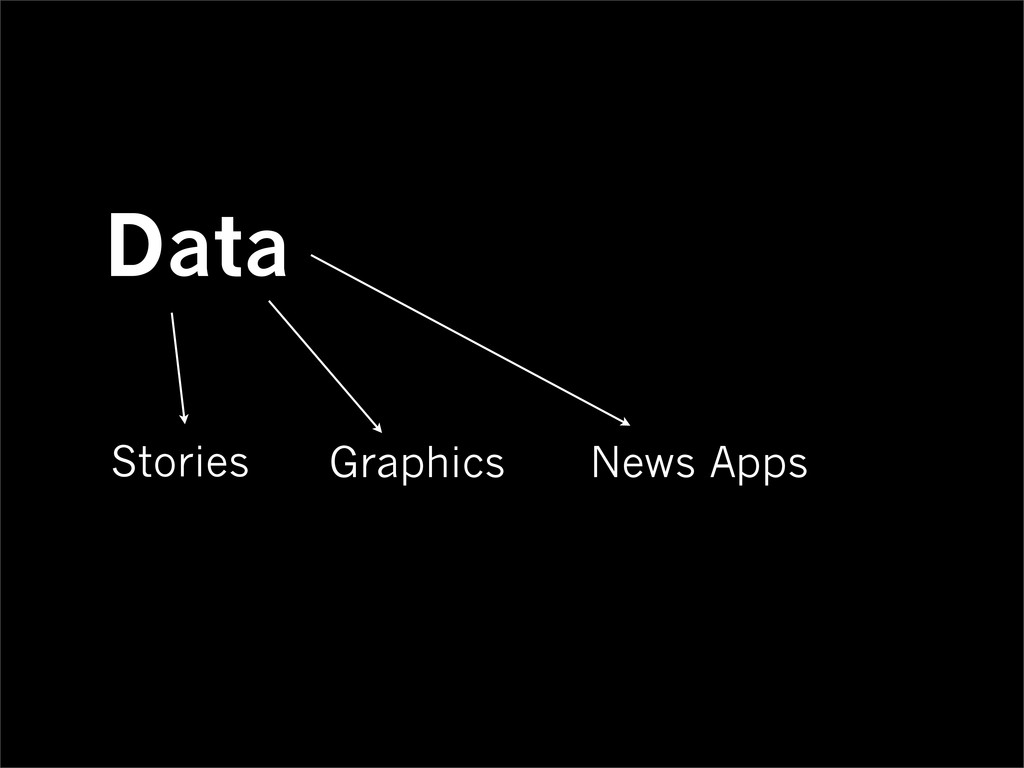 Data Stories Graphics News Apps
