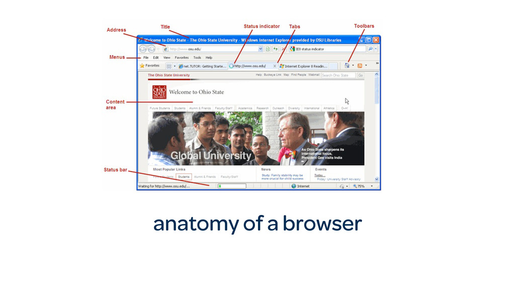 anatomy of a browser