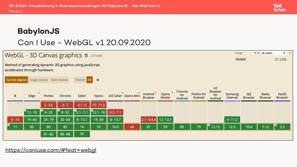 Can I Use - WebGL v1 20.09.2020 • CAN I USE SCR...