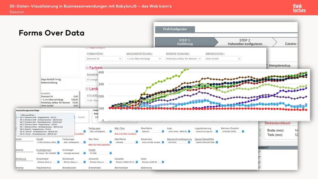 3D-Daten-Visualisierung in Businessanwendungen ...