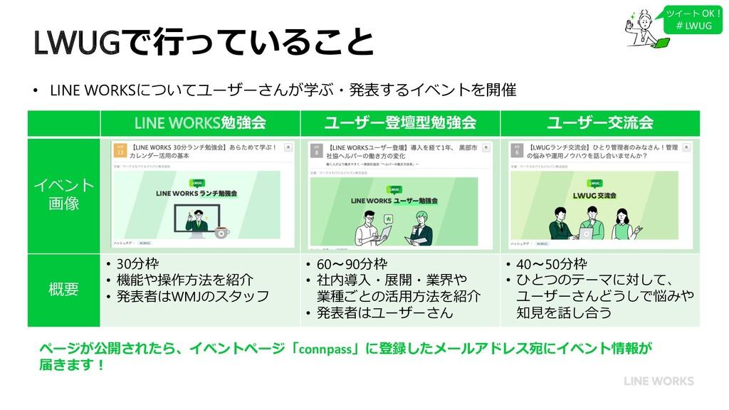 LWUGで行っていること • LINE WORKSについてユーザーさんが学ぶ・発表するイベント...