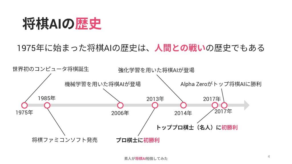 AI AI 1975 1985 2006 AI 2014 2017 2017 Alpha Ze...