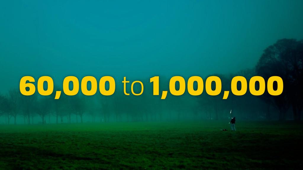 60,000 to 1,000,000
