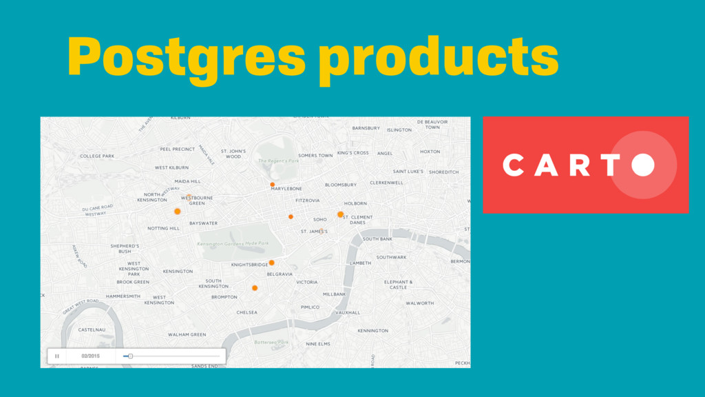 Postgres products
