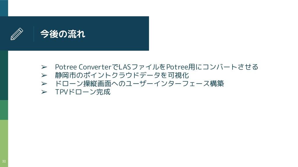今後の流れ ➢ Potree ConverterでLASファイルをPotree用にコンバートさ...