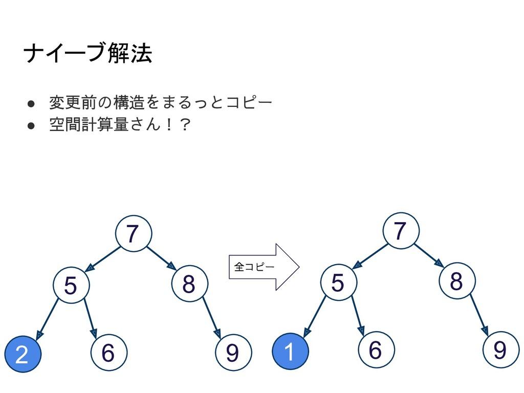 ナイーブ解法 ● 変更前の構造をまるっとコピー ● 空間計算量さん!? 7 5 8 2 6 ...
