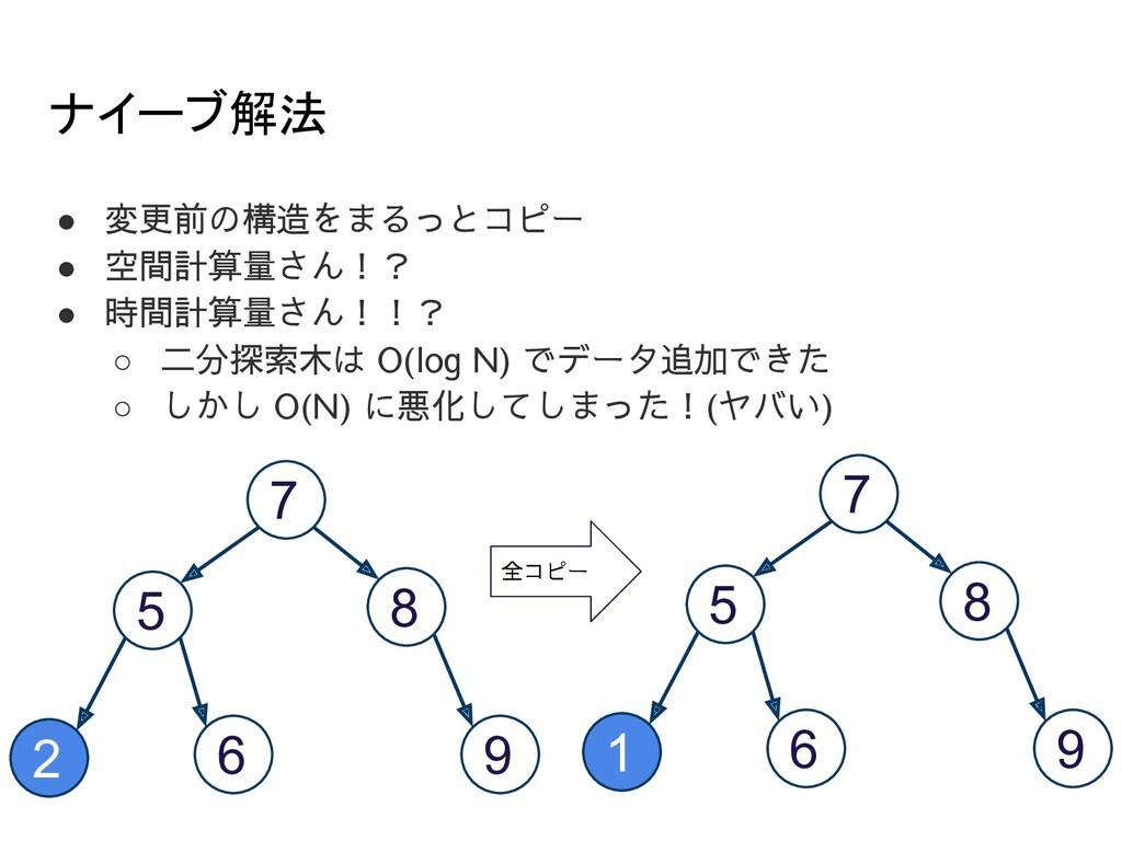 ナイーブ解法 ● 変更前の構造をまるっとコピー ● 空間計算量さん!? ● 時間計算量さん!...