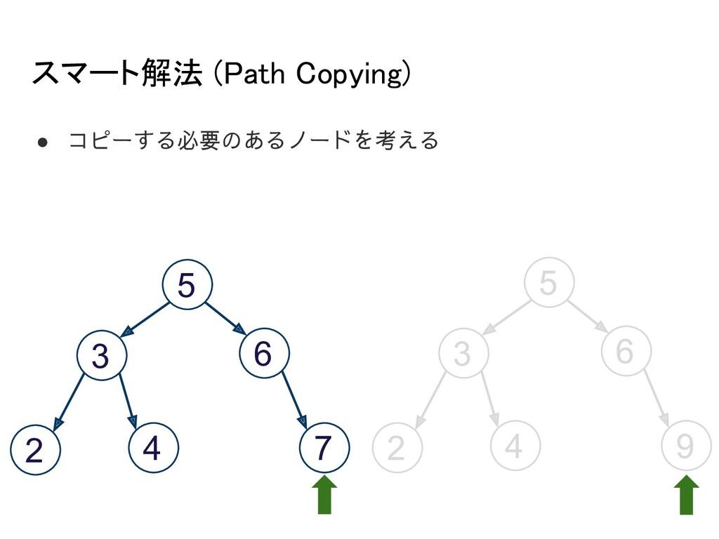 スマート解法 (Path Copying) ● コピーする必要のあるノードを考える 5 3 ...