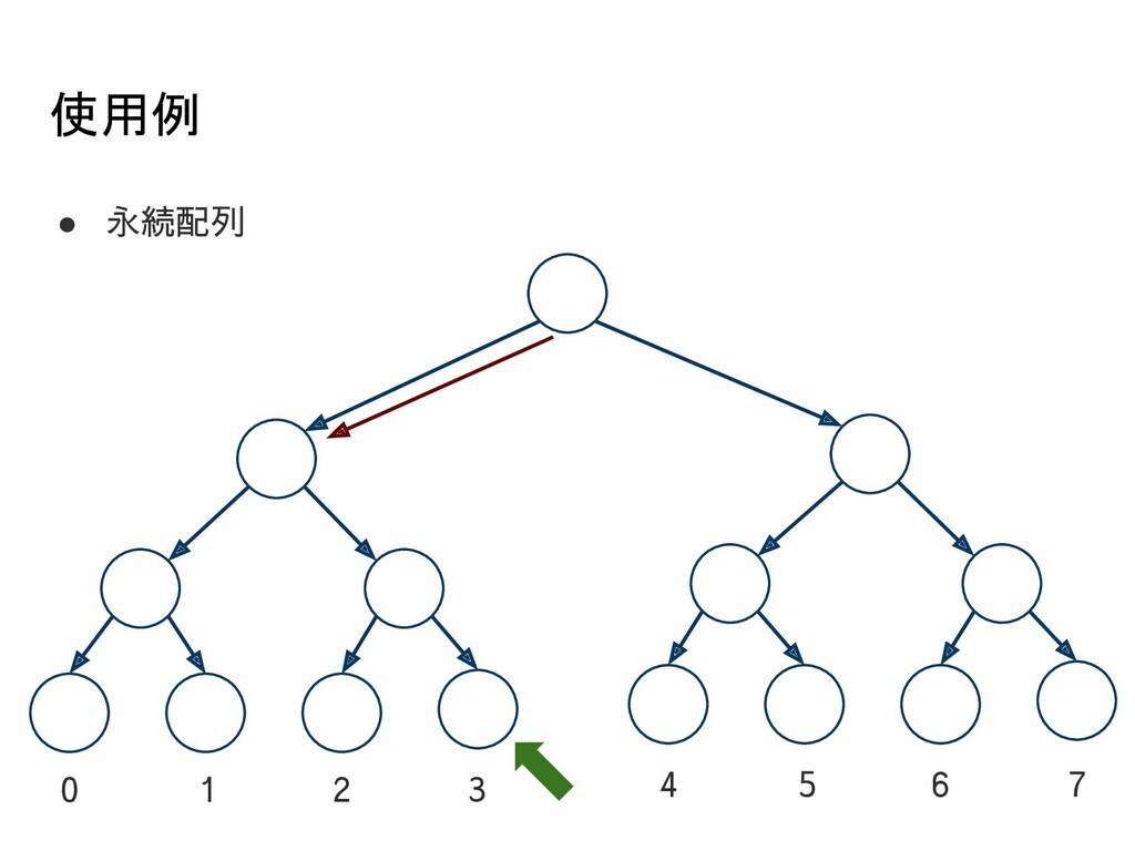 使用例 ● 永続配列 0 1 2 3 4 5 6 7