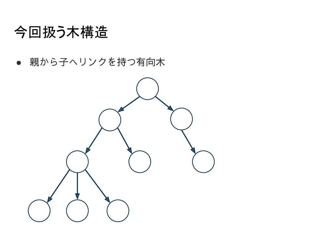 今回扱う木構造 ● 親から子へリンクを持つ有向木