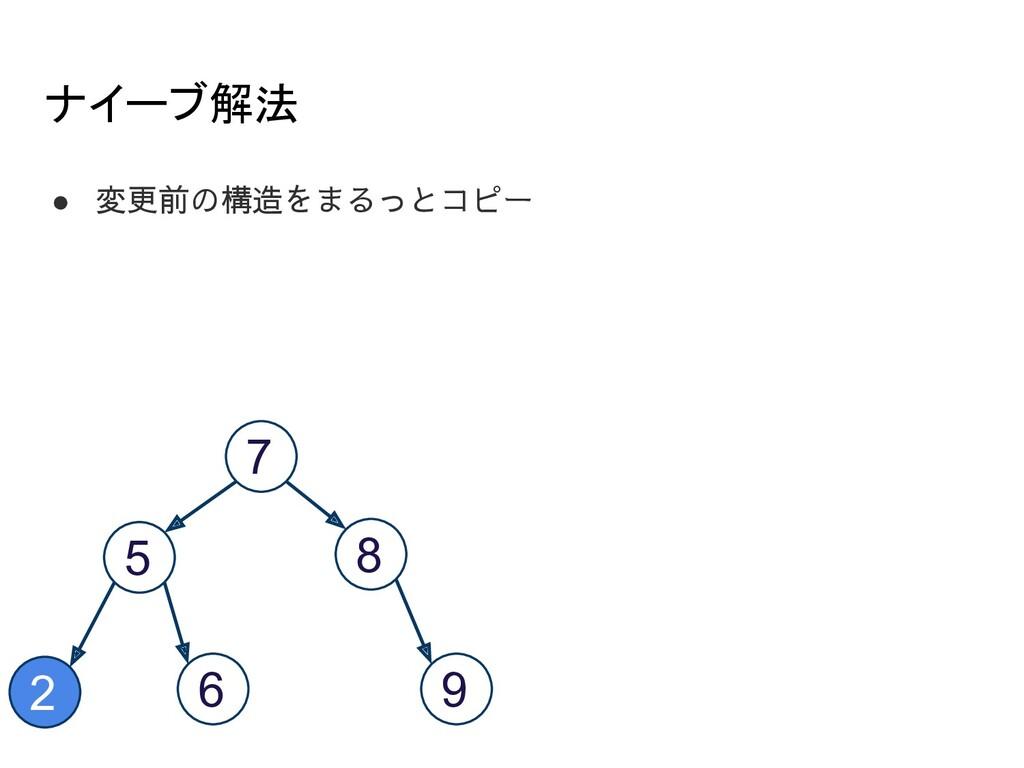ナイーブ解法 ● 変更前の構造をまるっとコピー 7 5 8 2 6 9