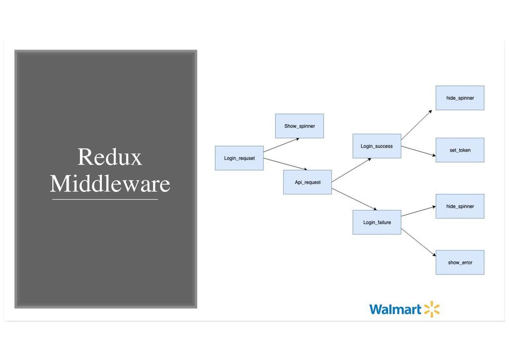 Redux Middleware