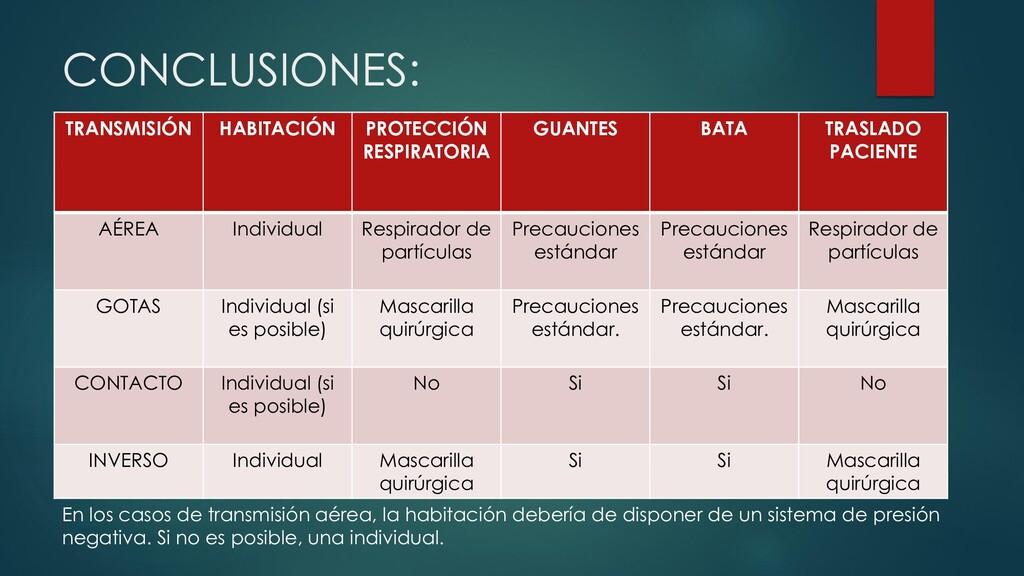 CONCLUSIONES: TRANSMISIÓN HABITACIÓN PROTECCIÓN...