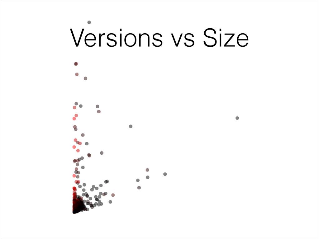 Versions vs Size