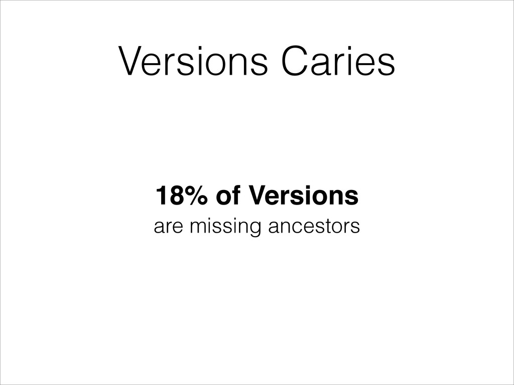 Versions Caries 18% of Versions are missing anc...