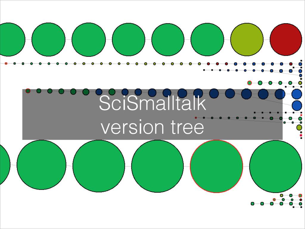 SciSmalltalk version tree
