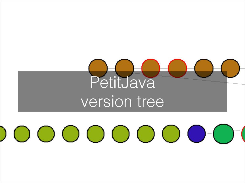 PetitJava version tree