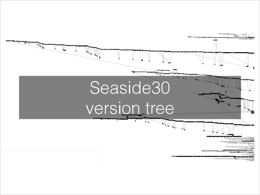Seaside30 version tree