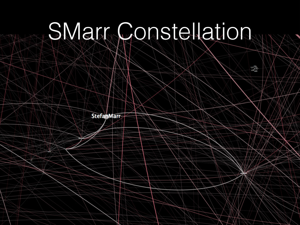 SMarr Constellation